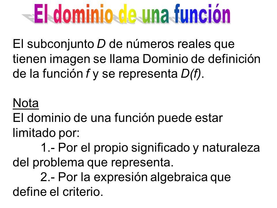El subconjunto D de números reales que tienen imagen se llama Dominio de definición de la función f y se representa D(f). Nota El dominio de una funci