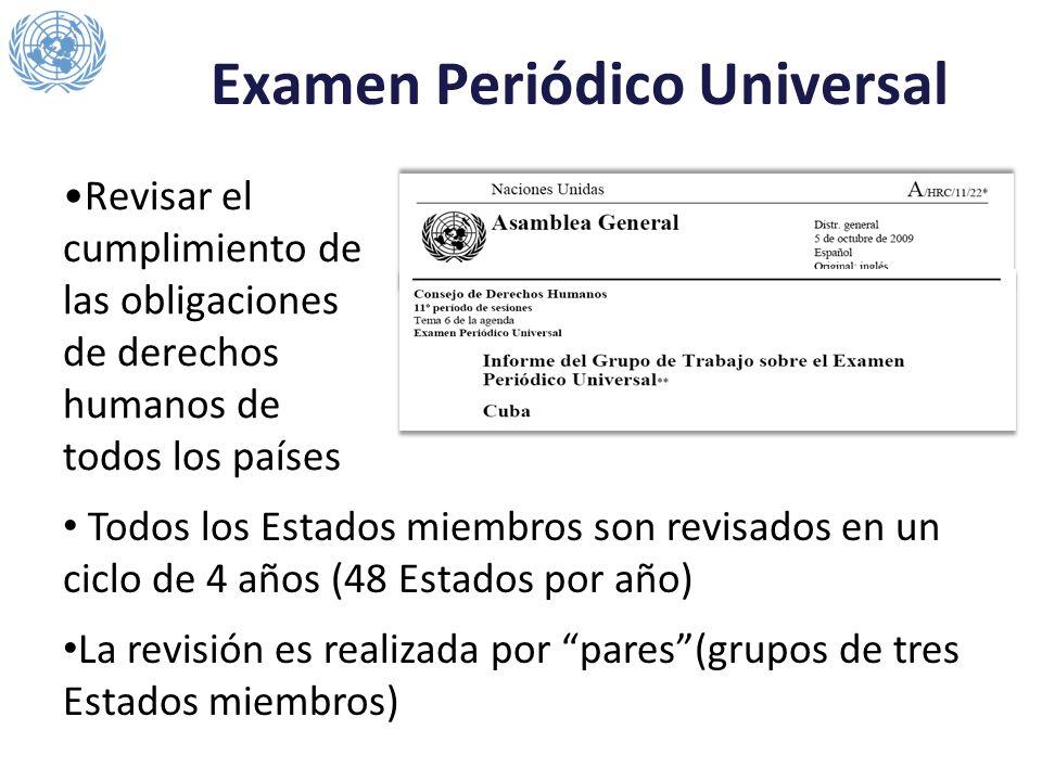 Examen Periódico Universal Revisar el cumplimiento de las obligaciones de derechos humanos de todos los países Todos los Estados miembros son revisado