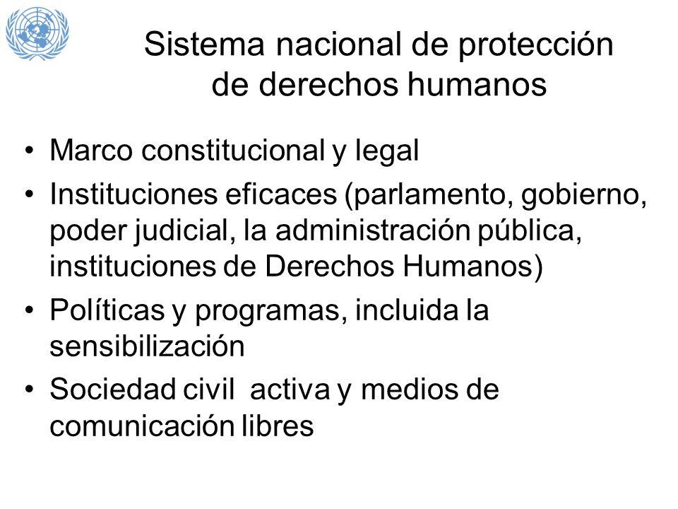 Sistema nacional de protección de derechos humanos Marco constitucional y legal Instituciones eficaces (parlamento, gobierno, poder judicial, la admin