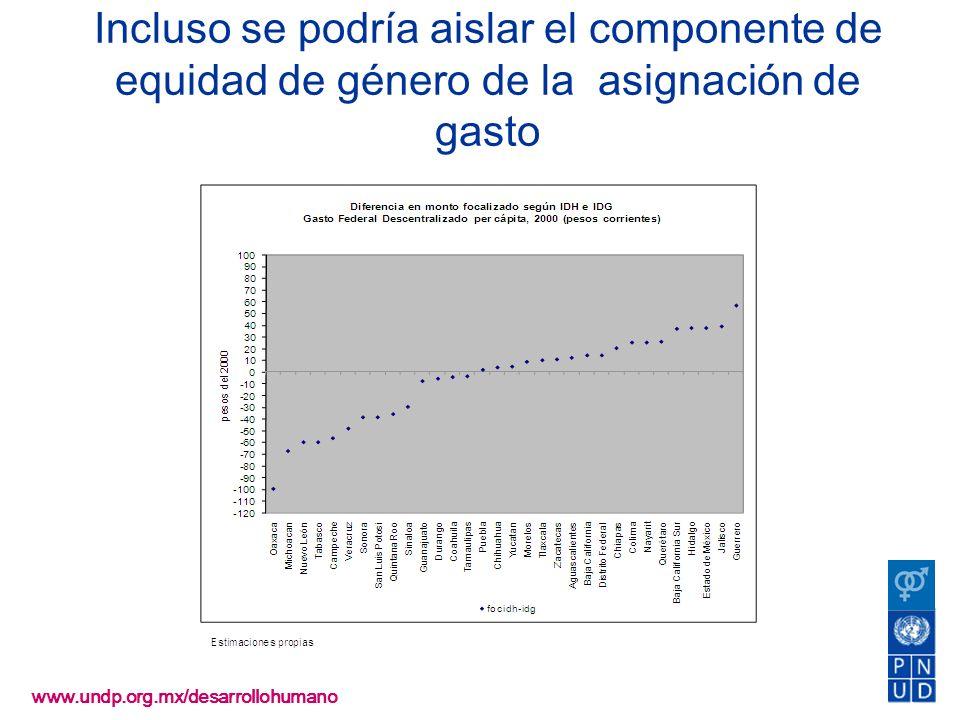 www.undp.org.mx/desarrollohumano Incluso se podría aislar el componente de equidad de género de la asignación de gasto