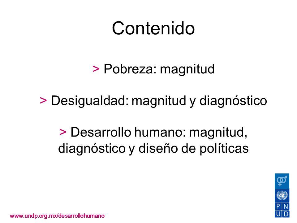 Contenido > Pobreza: magnitud > Desigualdad: magnitud y diagnóstico > Desarrollo humano: magnitud, diagnóstico y diseño de políticas www.undp.org.mx/d
