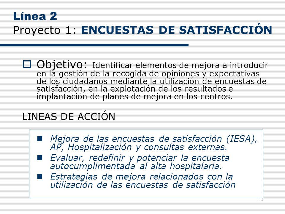 10 Línea 2 Proyecto 1: ENCUESTAS DE SATISFACCIÓN Objetivo: Identificar elementos de mejora a introducir en la gestión de la recogida de opiniones y ex
