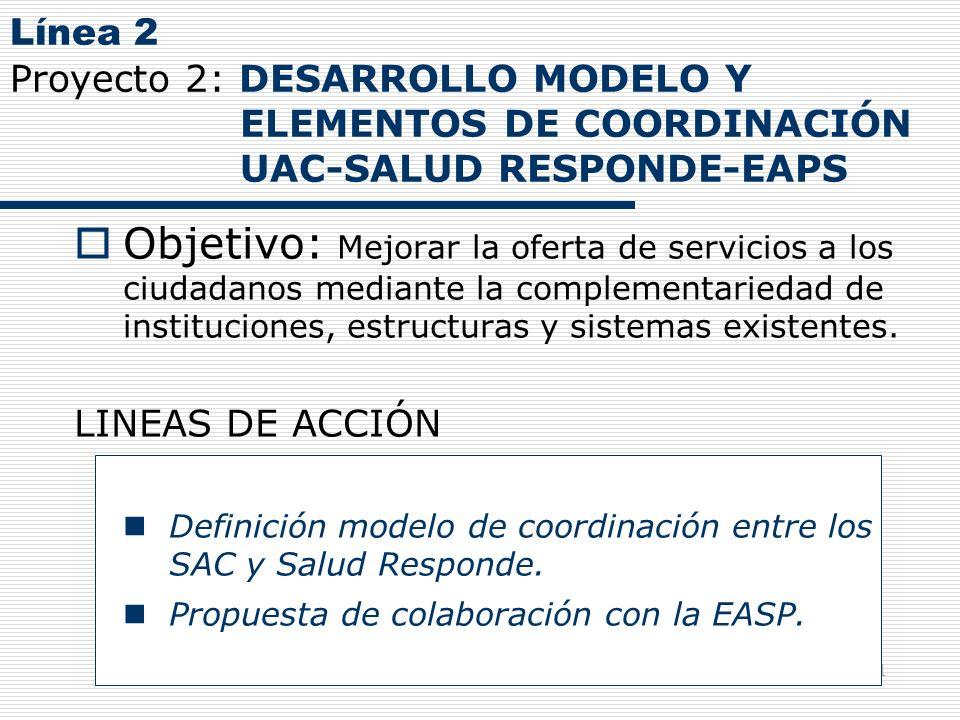 11 Línea 2 Proyecto 2: DESARROLLO MODELO Y ELEMENTOS DE COORDINACIÓN UAC-SALUD RESPONDE-EAPS Objetivo: Mejorar la oferta de servicios a los ciudadanos