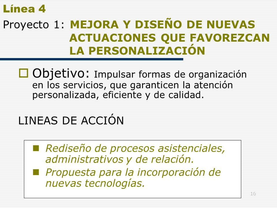 16 Línea 4 Proyecto 1: MEJORA Y DISEÑO DE NUEVAS ACTUACIONES QUE FAVOREZCAN LA PERSONALIZACIÓN Objetivo: Impulsar formas de organización en los servic