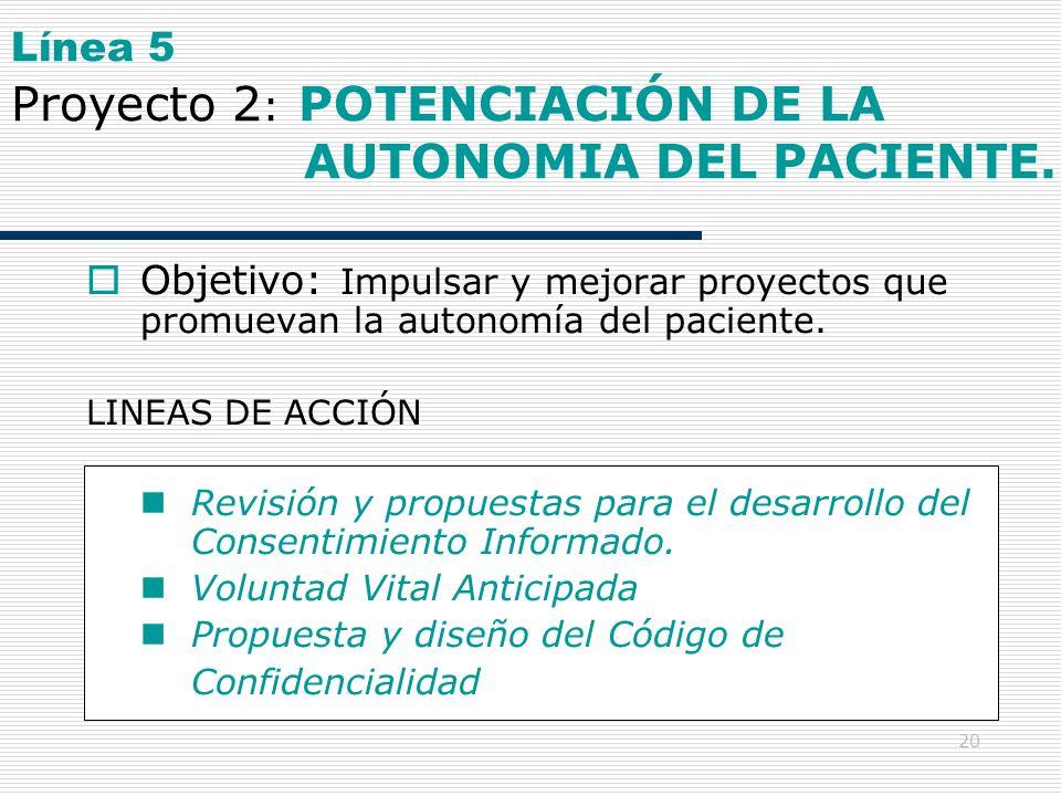 20 Línea 5 Proyecto 2 : POTENCIACIÓN DE LA AUTONOMIA DEL PACIENTE. Objetivo: Impulsar y mejorar proyectos que promuevan la autonomía del paciente. LIN
