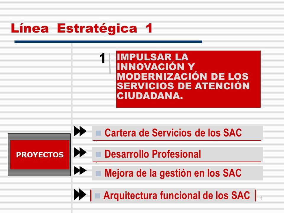 5 Línea 1 Proyecto 1: CARTERA DE SERVICIOS Objetivo: Diseñar modelo de Cartera de Servicios de los SAC de hospitales y distritos, su sistema de evaluación y actualización permanente.