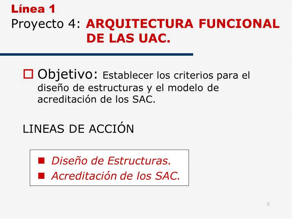 8 Línea 1 Proyecto 4: ARQUITECTURA FUNCIONAL DE LAS UAC. Objetivo: Establecer los criterios para el diseño de estructuras y el modelo de acreditación