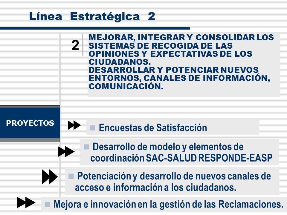 10 Línea 2 Proyecto 1: ENCUESTAS DE SATISFACCIÓN Objetivo: Identificar elementos de mejora a introducir en la gestión de la recogida de opiniones y expectativas de los ciudadanos mediante la utilización de encuestas de satisfacción, en la explotación de los resultados e implantación de planes de mejora en los centros.