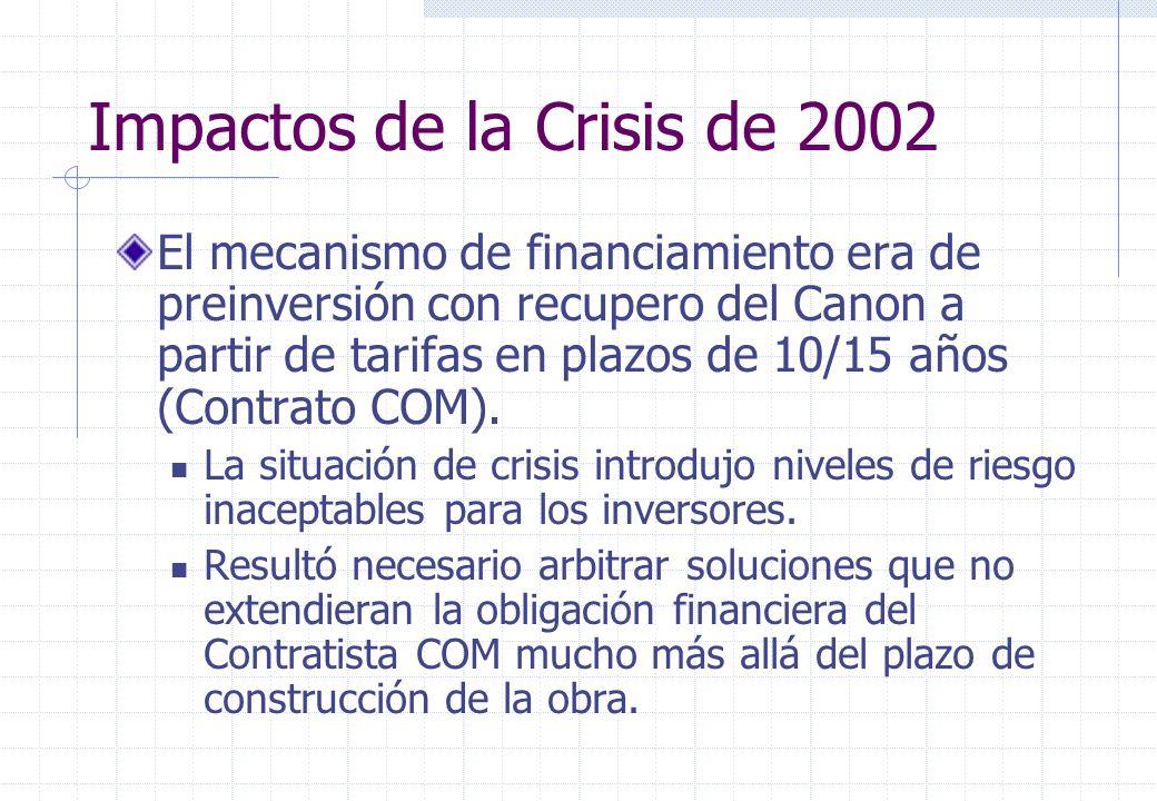 Impactos de la Crisis de 2002 El mecanismo de financiamiento era de preinversión con recupero del Canon a partir de tarifas en plazos de 10/15 años (Contrato COM).