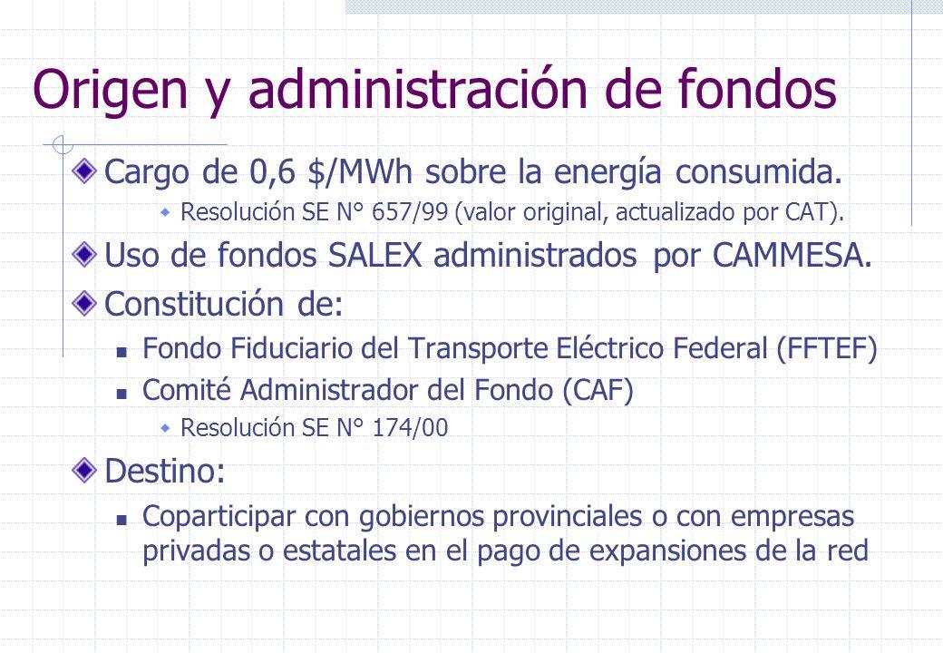 Origen y administración de fondos Cargo de 0,6 $/MWh sobre la energía consumida.