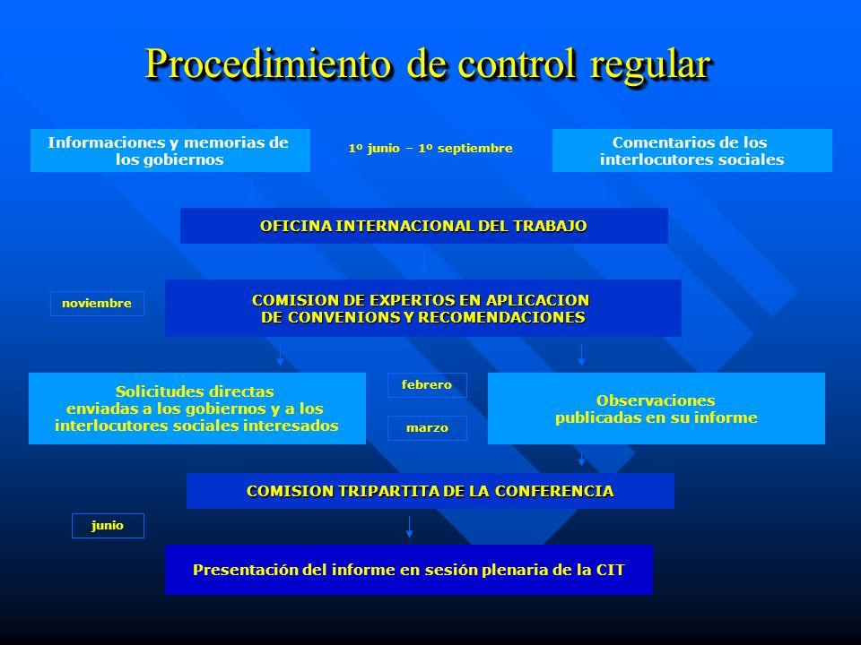 Procedimiento de control regular COMISION DE EXPERTOS EN APLICACION DE CONVENIONS Y RECOMENDACIONES Solicitudes directas enviadas a los gobiernos y a