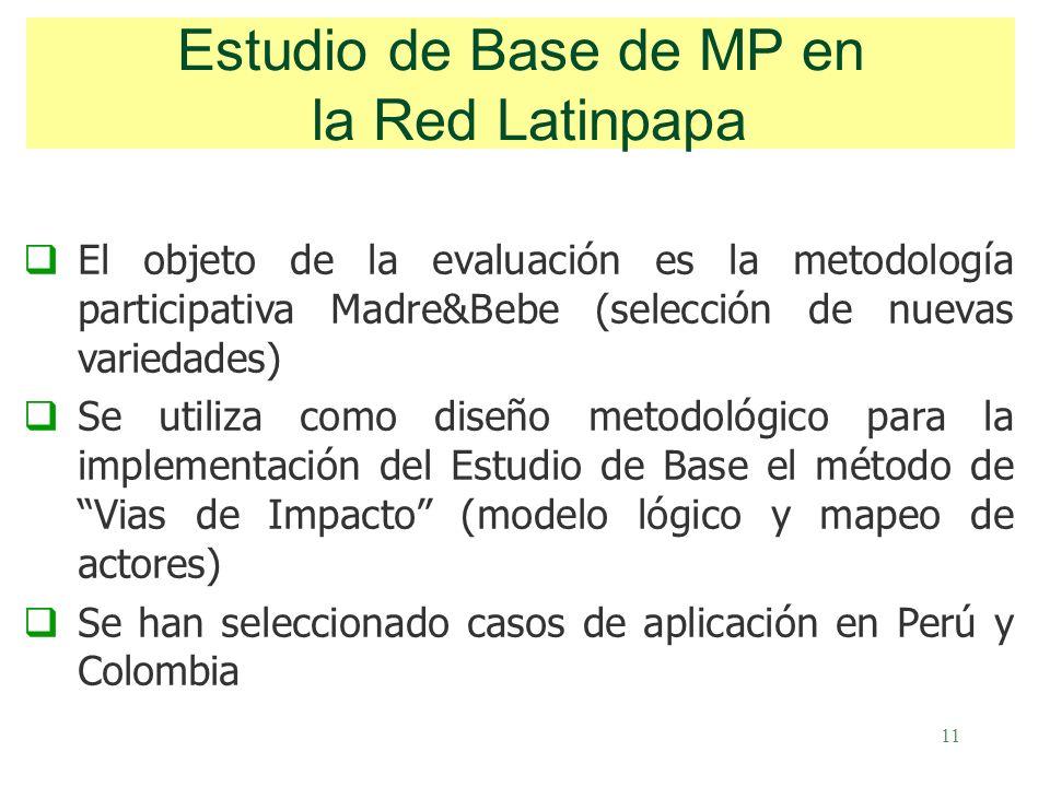 11 El objeto de la evaluación es la metodología participativa Madre&Bebe (selección de nuevas variedades) Se utiliza como diseño metodológico para la implementación del Estudio de Base el método de Vias de Impacto (modelo lógico y mapeo de actores) Se han seleccionado casos de aplicación en Perú y Colombia Estudio de Base de MP en la Red Latinpapa