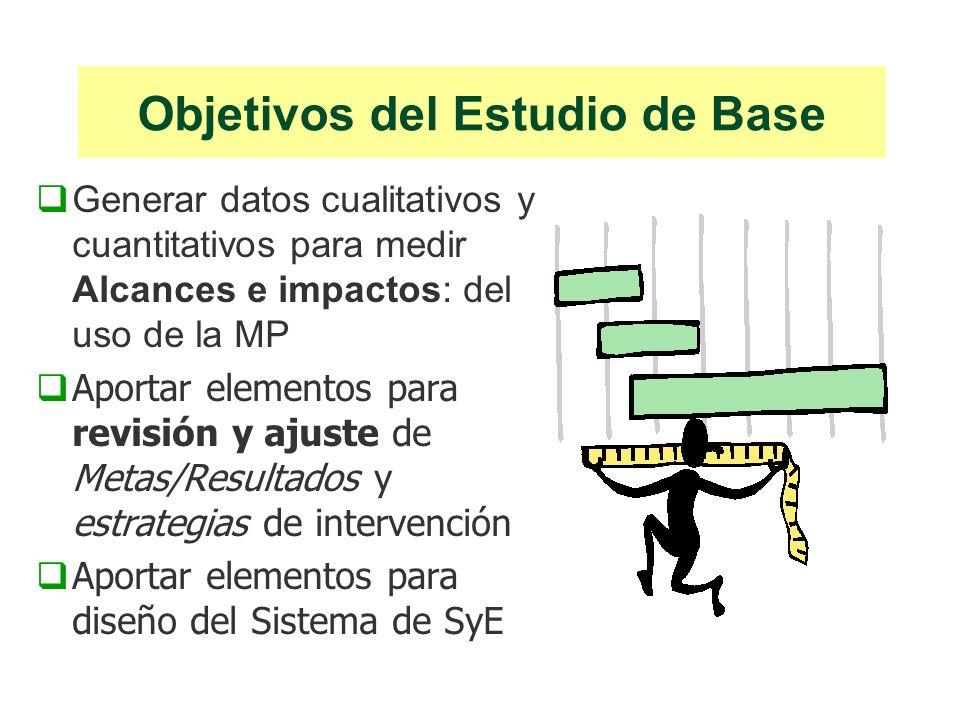 Objetivos del Estudio de Base Generar datos cualitativos y cuantitativos para medir Alcances e impactos: del uso de la MP Aportar elementos para revisión y ajuste de Metas/Resultados y estrategias de intervención Aportar elementos para diseño del Sistema de SyE