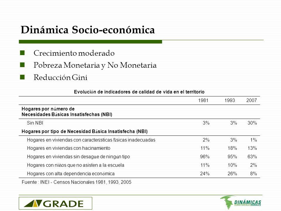 Dinámica Socio-económica Crecimiento moderado Pobreza Monetaria y No Monetaria Reducción Gini Evoluci ó n de indicadores de calidad de vida en el terr