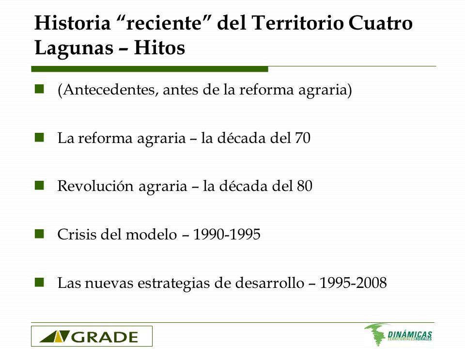Historia reciente del Territorio Cuatro Lagunas – Hitos (Antecedentes, antes de la reforma agraria) La reforma agraria – la década del 70 Revolución a