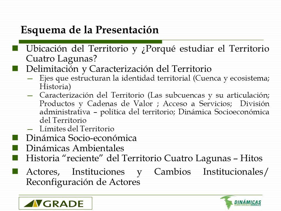 Esquema de la Presentación Ubicación del Territorio y ¿Porqué estudiar el Territorio Cuatro Lagunas? Delimitación y Caracterización del Territorio Eje