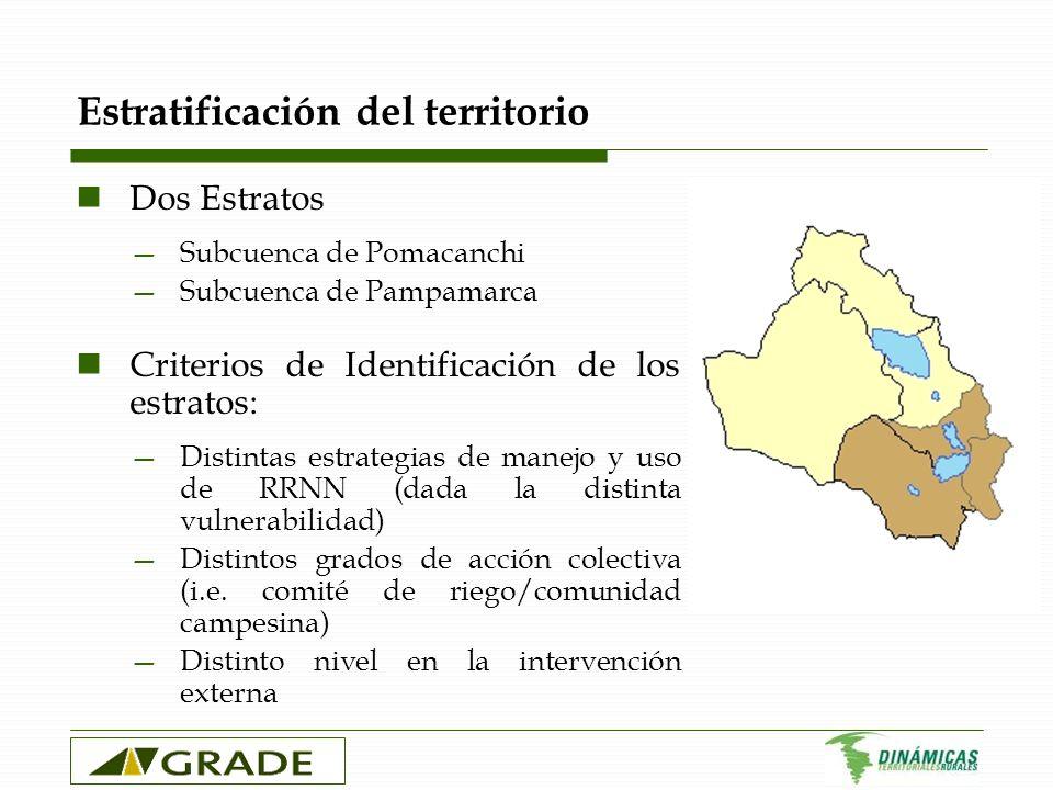 Estratificación del territorio Dos Estratos Subcuenca de Pomacanchi Subcuenca de Pampamarca Criterios de Identificación de los estratos: Distintas est