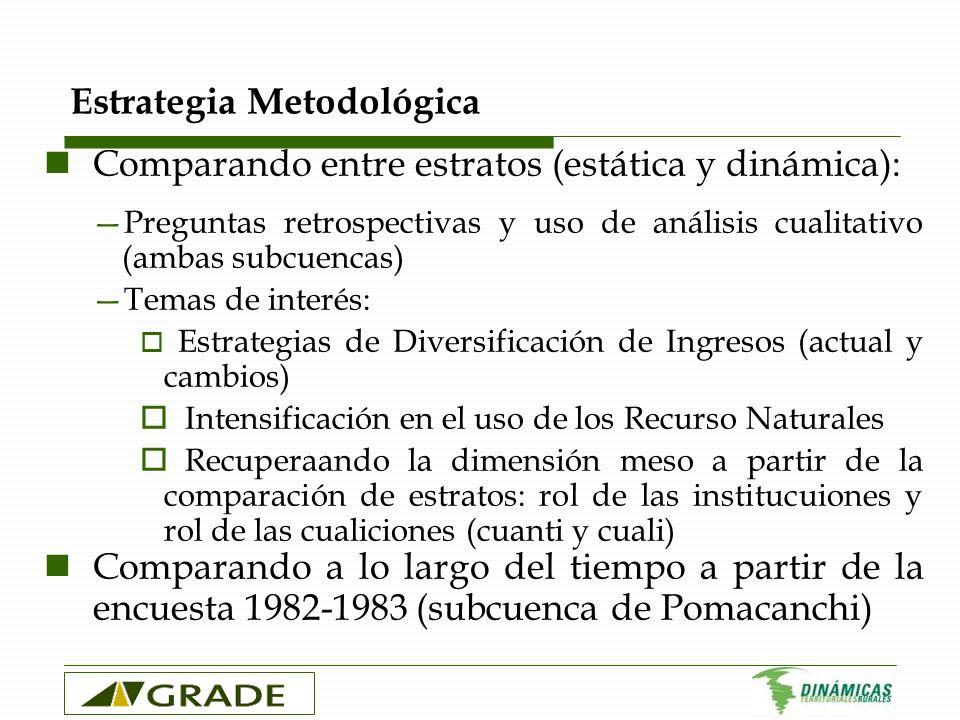 Estrategia Metodológica Comparando entre estratos (estática y dinámica): Preguntas retrospectivas y uso de análisis cualitativo (ambas subcuencas) Tem