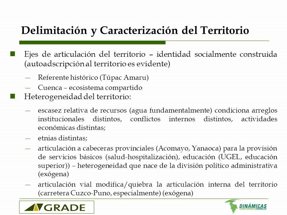 Delimitación y Caracterización del Territorio Ejes de articulación del territorio – identidad socialmente construida (autoadscripción al territorio es