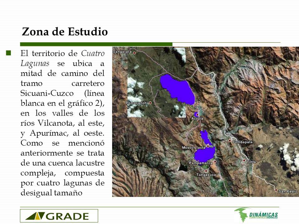 Zona de Estudio El territorio de Cuatro Lagunas se ubica a mitad de camino del tramo carretero Sicuani-Cuzco (línea blanca en el gráfico 2), en los va