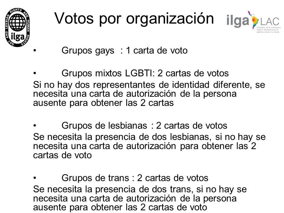 Votos por organización Grupos gays : 1 carta de voto Grupos mixtos LGBTI: 2 cartas de votos Si no hay dos representantes de identidad diferente, se ne