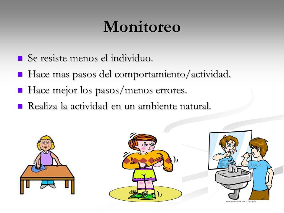 Monitoreo Se resiste menos el individuo. Se resiste menos el individuo. Hace mas pasos del comportamiento/actividad. Hace mas pasos del comportamiento