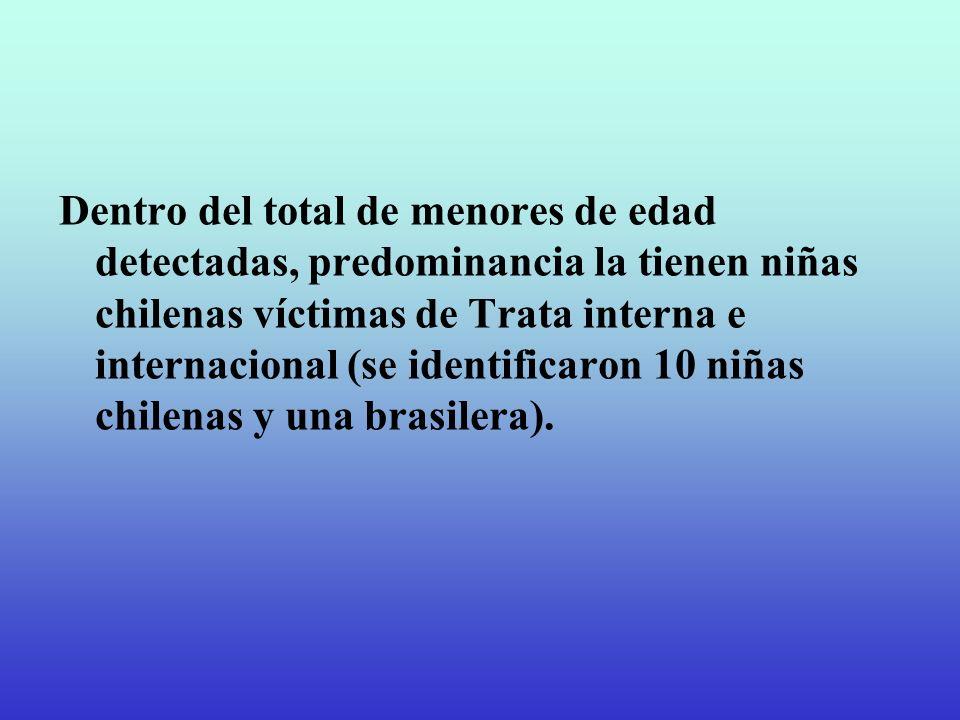 Dentro del total de menores de edad detectadas, predominancia la tienen niñas chilenas víctimas de Trata interna e internacional (se identificaron 10