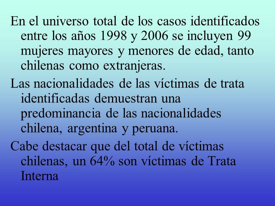En el universo total de los casos identificados entre los años 1998 y 2006 se incluyen 99 mujeres mayores y menores de edad, tanto chilenas como extra