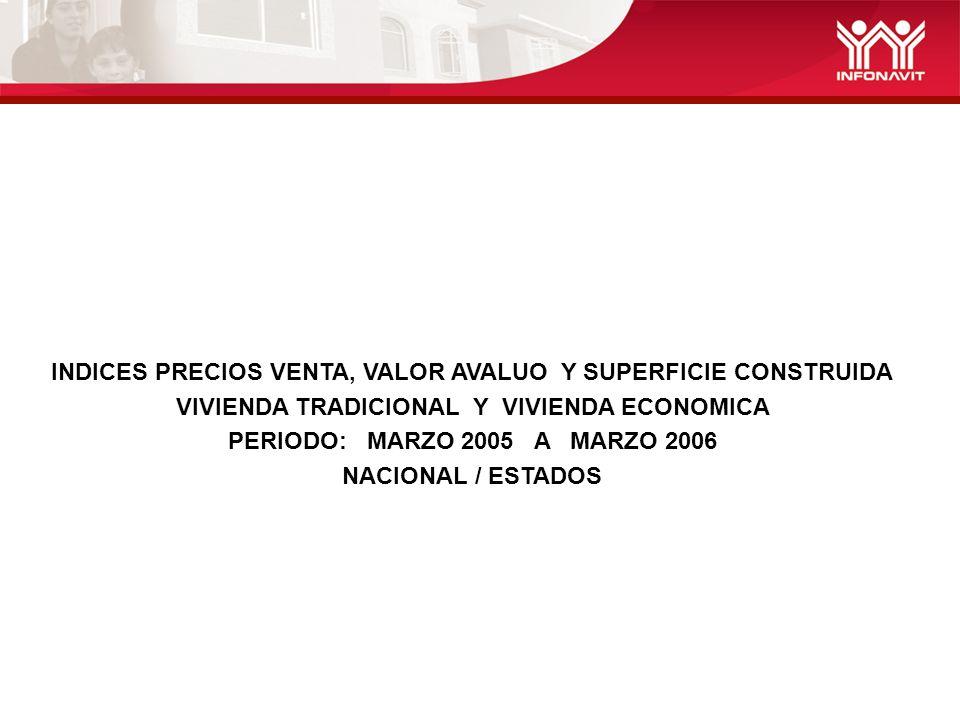 INDICES PRECIOS VENTA, VALOR AVALUO Y SUPERFICIE CONSTRUIDA VIVIENDA TRADICIONAL Y VIVIENDA ECONOMICA PERIODO: MARZO 2005 A MARZO 2006 NACIONAL / ESTA