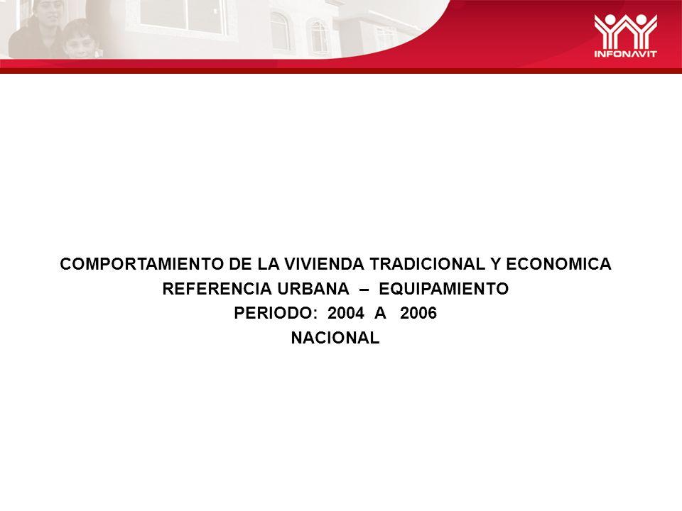 COMPORTAMIENTO DE LA VIVIENDA TRADICIONAL Y ECONOMICA REFERENCIA URBANA – EQUIPAMIENTO PERIODO: 2004 A 2006 NACIONAL