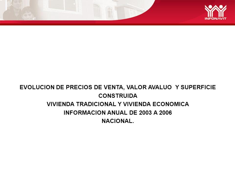 EVOLUCION DE PRECIOS DE VENTA, VALOR AVALUO Y SUPERFICIE CONSTRUIDA VIVIENDA TRADICIONAL Y VIVIENDA ECONOMICA INFORMACION ANUAL DE 2003 A 2006 NACIONAL.