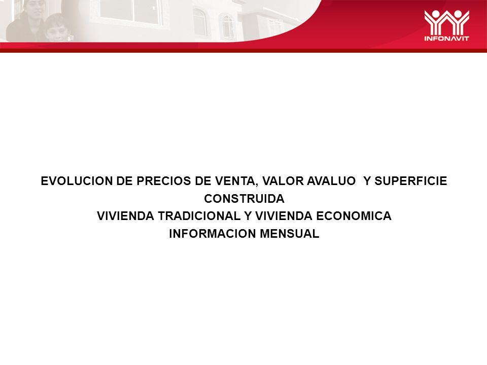 EVOLUCION DE PRECIOS DE VENTA, VALOR AVALUO Y SUPERFICIE CONSTRUIDA VIVIENDA TRADICIONAL Y VIVIENDA ECONOMICA INFORMACION MENSUAL