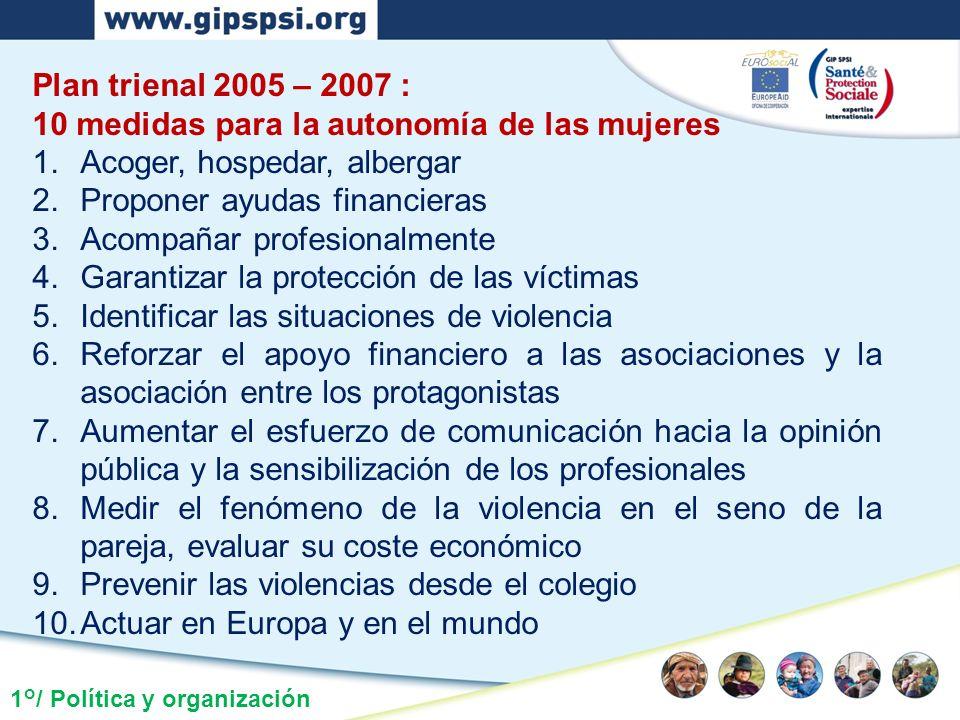 1°/ Política y organización Plan trienal 2005 – 2007 : 10 medidas para la autonomía de las mujeres 1.Acoger, hospedar, albergar 2.Proponer ayudas fina