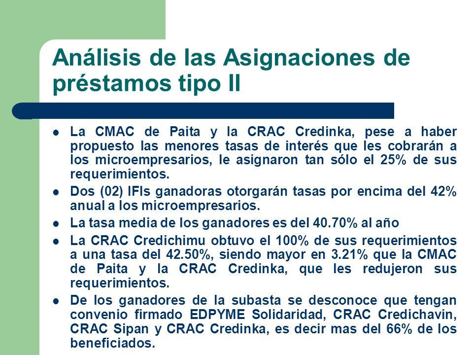 Análisis de las Asignaciones de préstamos tipo II La CMAC de Paita y la CRAC Credinka, pese a haber propuesto las menores tasas de interés que les cob