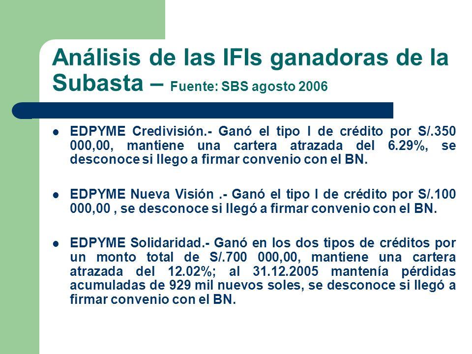 Análisis de las IFIs ganadoras de la Subasta – Fuente: SBS agosto 2006 EDPYME Credivisión.- Ganó el tipo I de crédito por S/.350 000,00, mantiene una