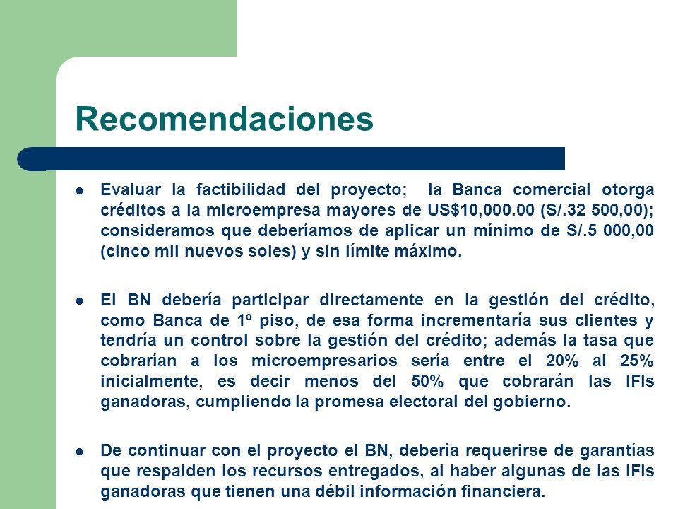 Recomendaciones Evaluar la factibilidad del proyecto; la Banca comercial otorga créditos a la microempresa mayores de US$10,000.00 (S/.32 500,00); con
