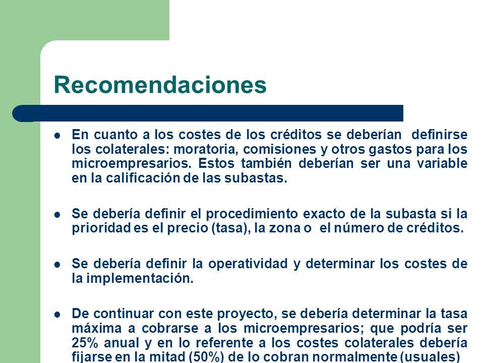 Recomendaciones En cuanto a los costes de los créditos se deberían definirse los colaterales: moratoria, comisiones y otros gastos para los microempre
