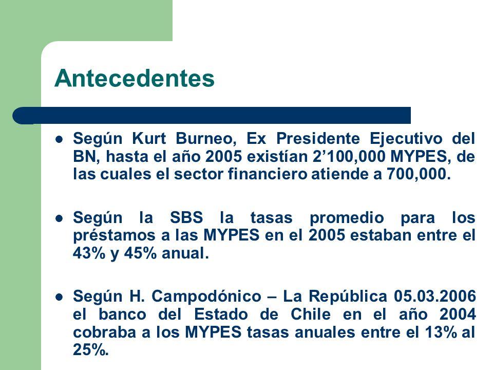Antecedentes Según Kurt Burneo, Ex Presidente Ejecutivo del BN, hasta el año 2005 existían 2100,000 MYPES, de las cuales el sector financiero atiende