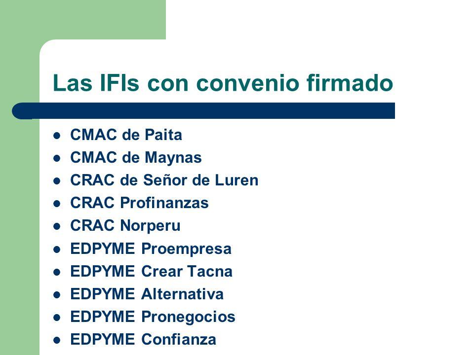 Las IFIs con convenio firmado CMAC de Paita CMAC de Maynas CRAC de Señor de Luren CRAC Profinanzas CRAC Norperu EDPYME Proempresa EDPYME Crear Tacna E