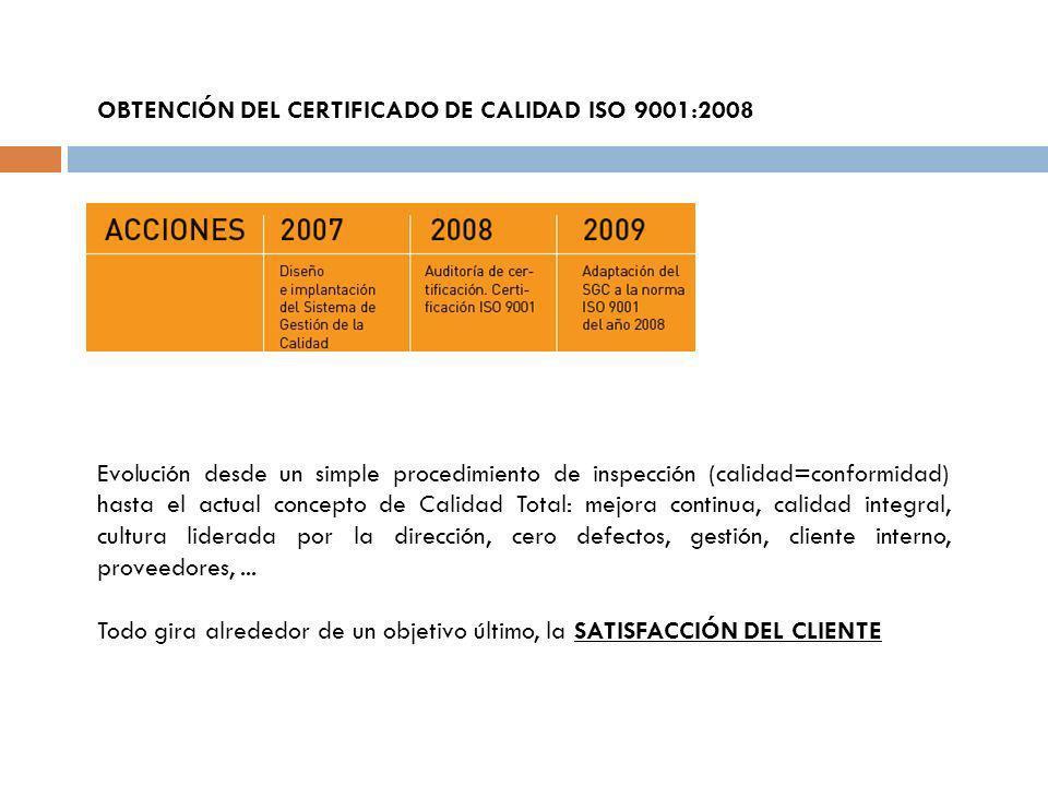 OBTENCIÓN DEL CERTIFICADO DE CALIDAD ISO 9001:2008 Evolución desde un simple procedimiento de inspección (calidad=conformidad) hasta el actual concepto de Calidad Total: mejora continua, calidad integral, cultura liderada por la dirección, cero defectos, gestión, cliente interno, proveedores,...