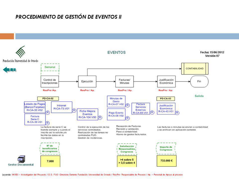 BENEFICIOS APORTADOS POR UN SGC Estratégicos: Objetivos, indicadores, seguimiento,...