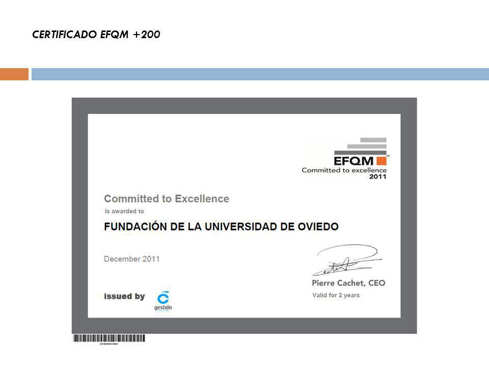 OBTENCIÓN DE LA CERTIFICACIÓN EFQM +200 Válido por 2 años Objetivo 2013, conseguir la certificación EFQM +300 Certificación previa ISO 9001:2008 Realización de una autoevaluación previa -> 200 puntos Obtención de una serie de oportunidades de mejora Elección de 3 y puesta en práctica de las mismas: Adaptación en temas de información y transparencia.