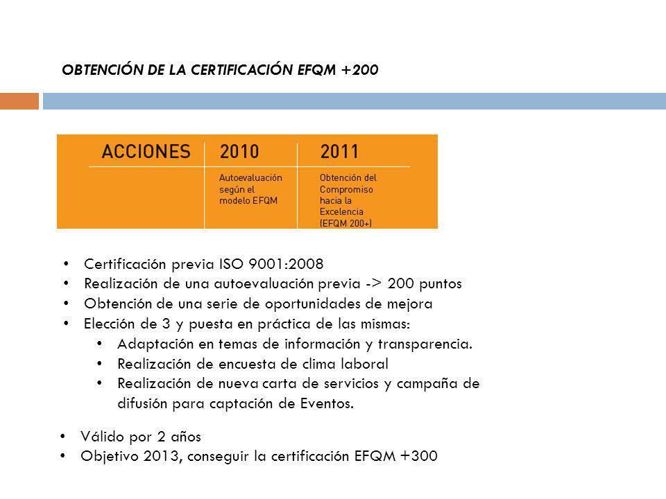 OBTENCIÓN DE LA CERTIFICACIÓN EFQM +200 Válido por 2 años Objetivo 2013, conseguir la certificación EFQM +300 Certificación previa ISO 9001:2008 Reali