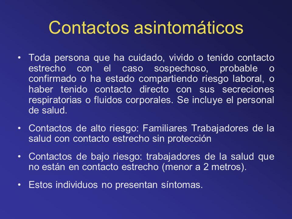 Contactos asintomáticos Toda persona que ha cuidado, vivido o tenido contacto estrecho con el caso sospechoso, probable o confirmado o ha estado compa