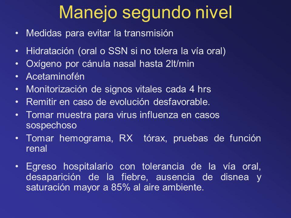Manejo segundo nivel Medidas para evitar la transmisión Hidratación (oral o SSN si no tolera la vía oral) Oxígeno por cánula nasal hasta 2lt/min Aceta