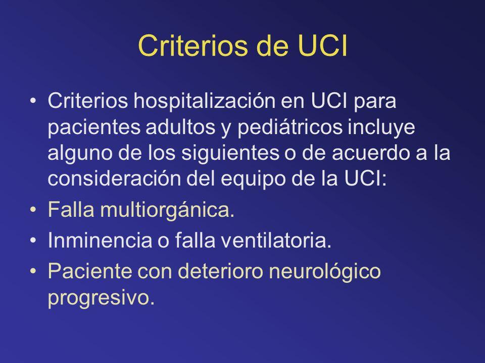 Criterios de UCI Criterios hospitalización en UCI para pacientes adultos y pediátricos incluye alguno de los siguientes o de acuerdo a la consideració