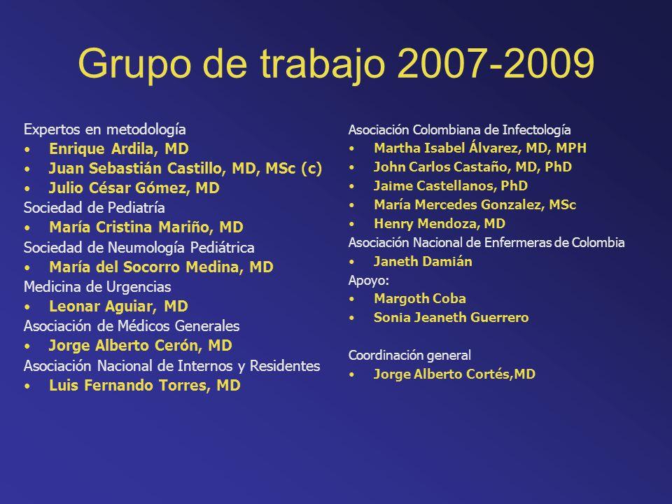 Grupo de trabajo 2007-2009 Expertos en metodología Enrique Ardila, MD Juan Sebastián Castillo, MD, MSc (c) Julio César Gómez, MD Sociedad de Pediatría