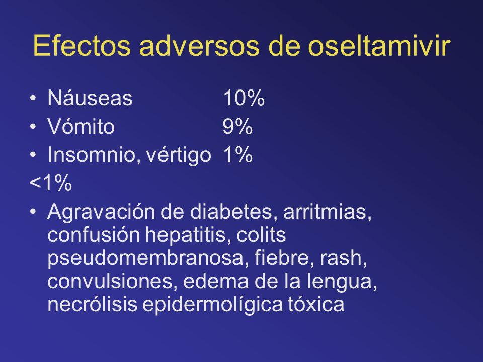Efectos adversos de oseltamivir Náuseas 10% Vómito9% Insomnio, vértigo1% <1% Agravación de diabetes, arritmias, confusión hepatitis, colits pseudomemb