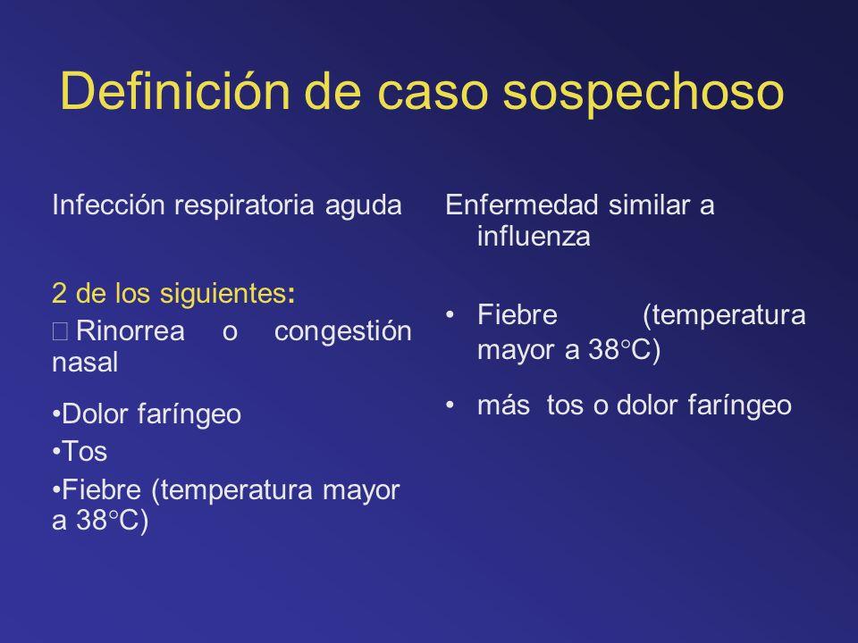 Definición de caso sospechoso Infección respiratoria aguda 2 de los siguientes: Rinorrea o congestión nasal Dolor faríngeo Tos Fiebre (temperatura may