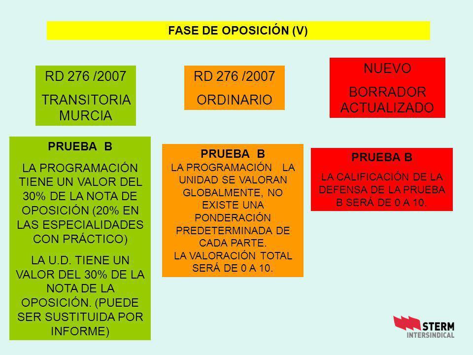 PRUEBA B LA CALIFICACIÓN DE LA DEFENSA DE LA PRUEBA B SERÁ DE 0 A 10. RD 276 /2007 ORDINARIO FASE DE OPOSICIÓN (V) RD 276 /2007 TRANSITORIA MURCIA PRU